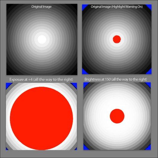 Exposure vs. Brightness