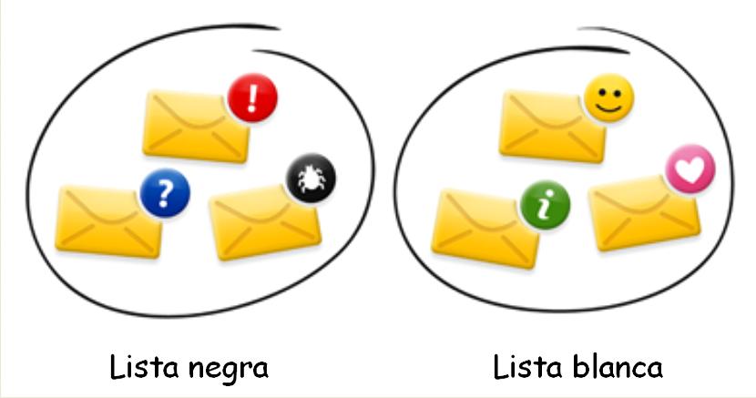 mensajes de remitentes desconocidos en iOS 8.3